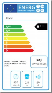 How to read energy rating levels